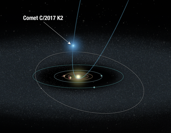 Chart showing orbit route of comet C/2017K2