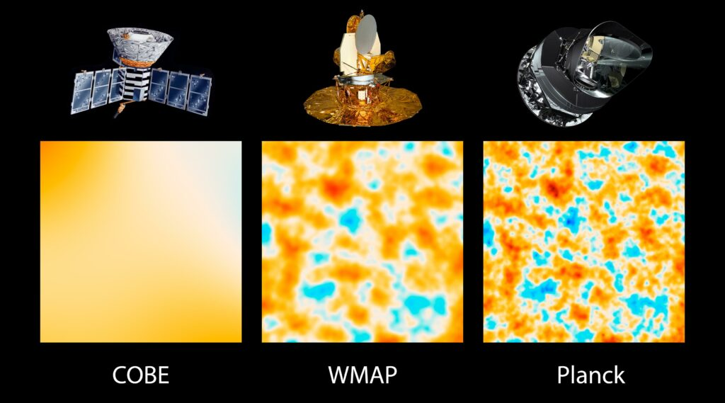 The cosmic background radiation shown with improving resolution from different telescopes.
